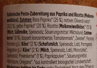 Pesto alla Calabrese - Ingredients