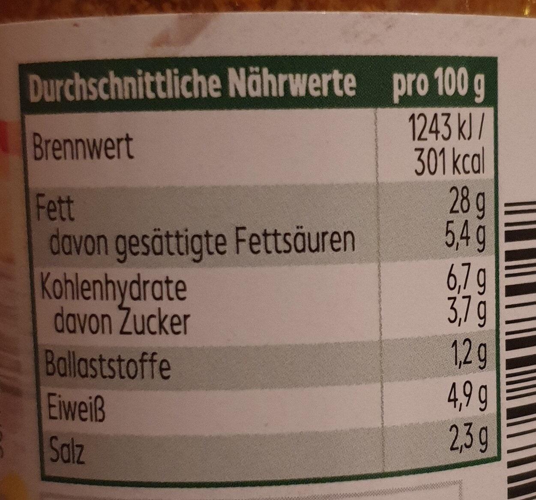 Pesto alla Calabrese - Nutrition facts