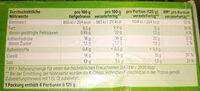 Hähnchen Minischnitzel - Informations nutritionnelles - de