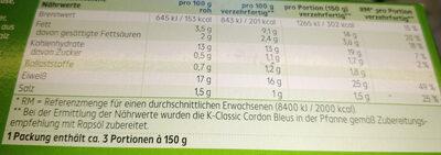 Hähnchen Corden Bleu - Informations nutritionnelles - de