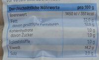 Nürnberger Rostbratwürste - Informations nutritionnelles - de