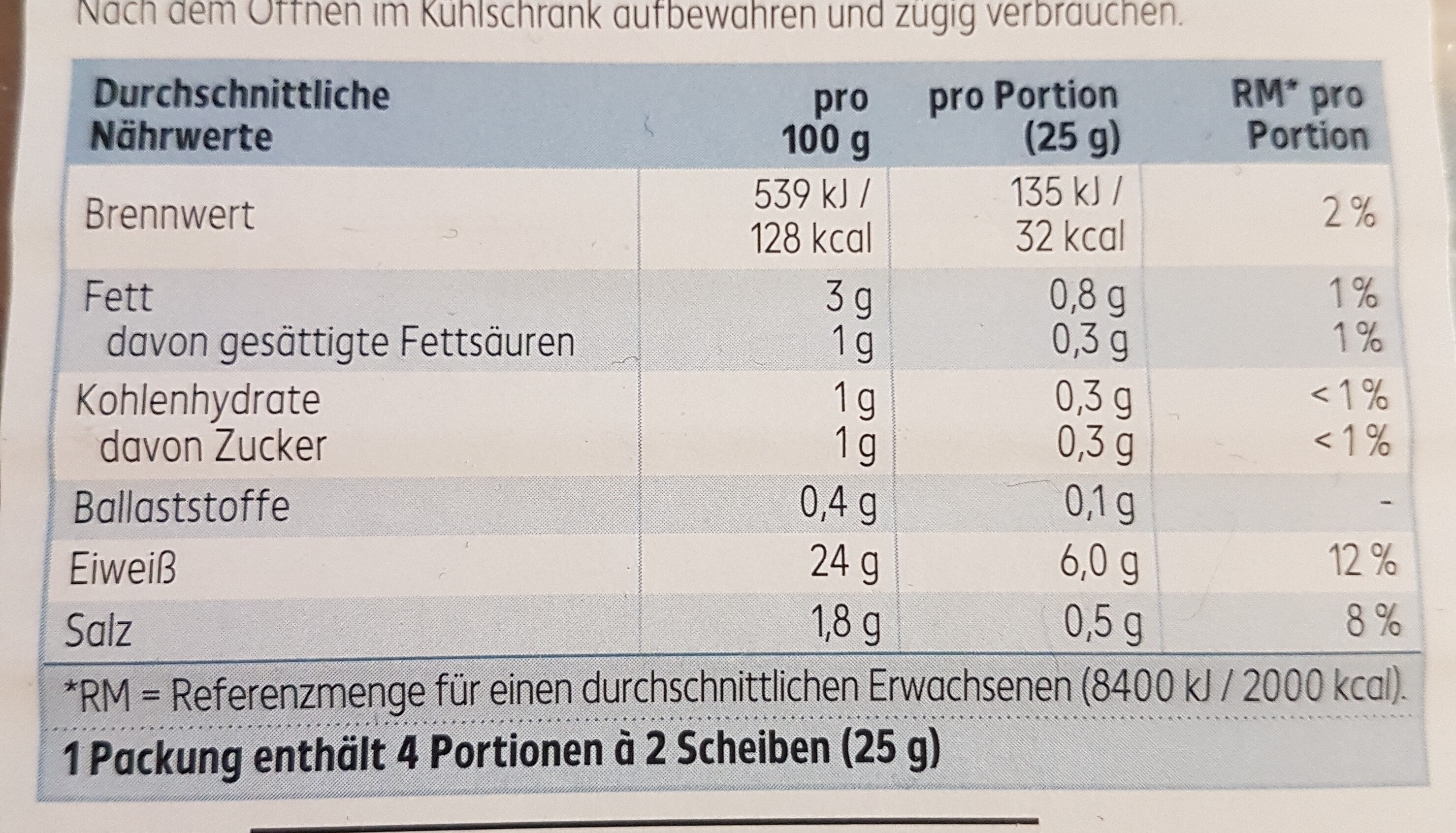 K Classic delikatess Schweinebraten - Nutrition facts