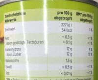 Ananas in stücken - Nutrition facts - en