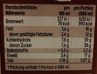 Schokodrink - Voedingswaarden - de