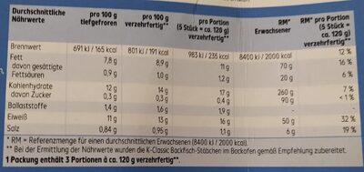 Backfischstäbchen - Nährwertangaben - de