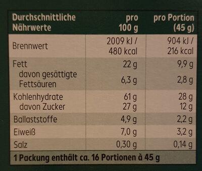 Nougat Pockets - Nutrition facts - de