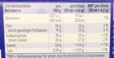 Eiskonfelt - Informations nutritionnelles - de