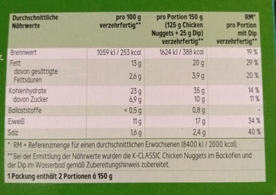 chicken nuggets - Nutrition facts