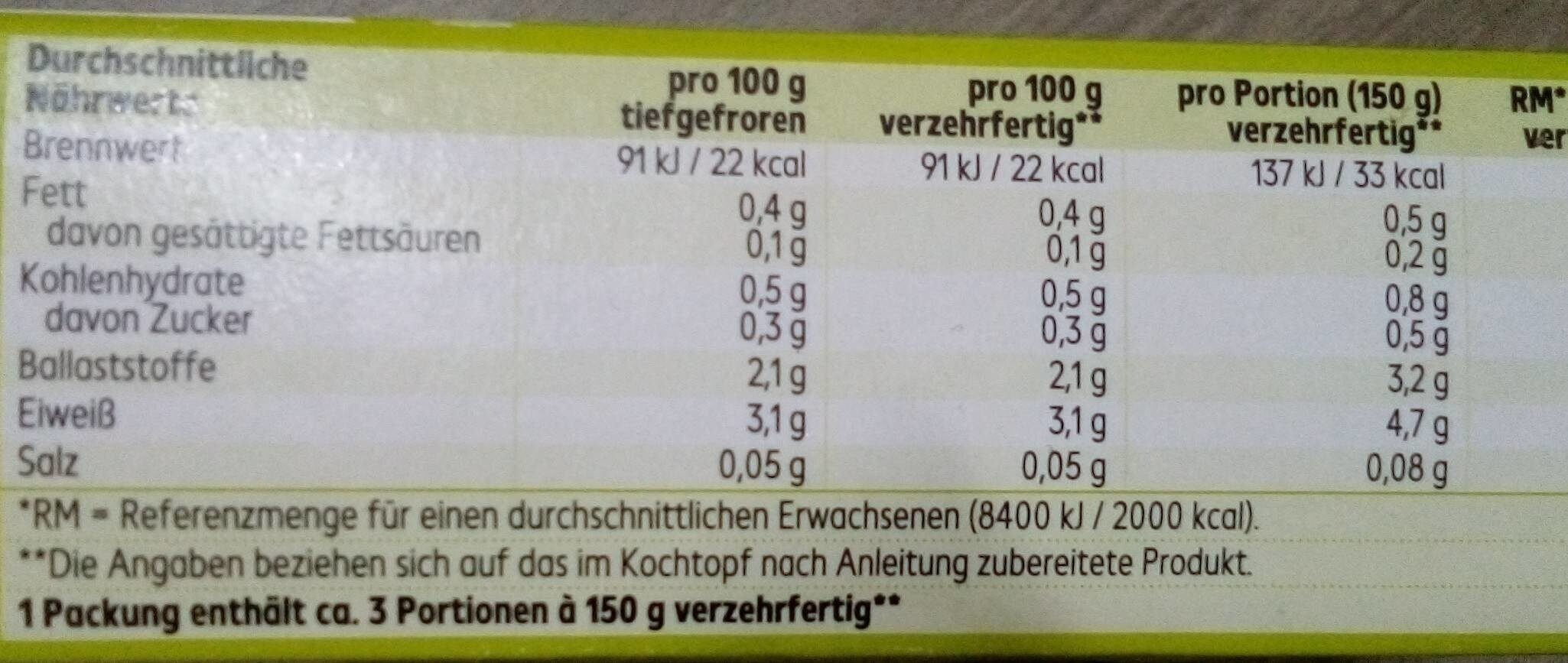 Junger Spinat - Valori nutrizionali - de