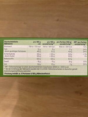 Deutsche Hähnchenschenkel mit 8% Flüssigwürzung - Nährwertangaben - de
