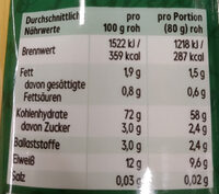 Spaghetti - Nutrition facts - de