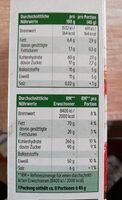 Beeren Müsli - Nährwertangaben - de