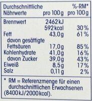 Ganze Nuss - Nutrition facts - de