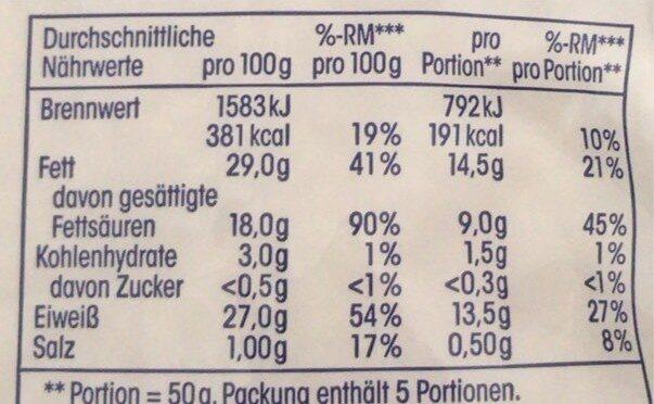 Geriebener emmentaler - Nutrition facts - de