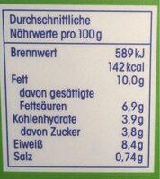 Kräuterquark - Nährwertangaben - de