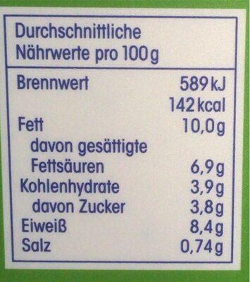 Kräuterquark - Nährwertangaben