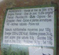 Terrine bourguignonne aux pleurotes - Informations nutritionnelles - fr