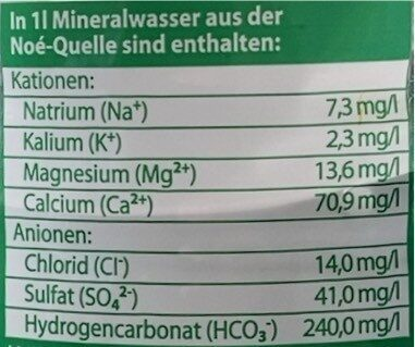 Elitess Medium - Informations nutritionnelles - de