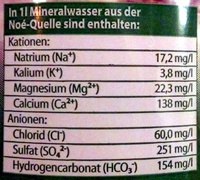 Elitess Medium - Informations nutritionnelles