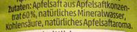 Apfel Schorle - Ingrediënten