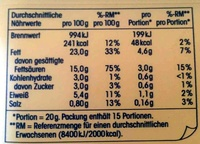Frischkäse - Nutrition facts - de
