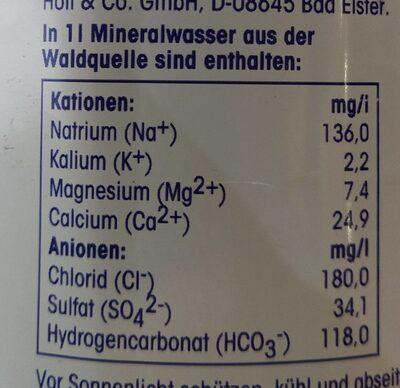 Ja! Natürliches Mineralwasser Classic - Nutrition facts - de