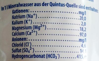 Natürliches Mineralwasser still - Nutrition facts - de