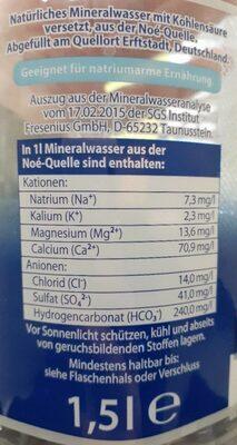 Mineralwasser Baruth Quelle, Elitess, classic - Valori nutrizionali