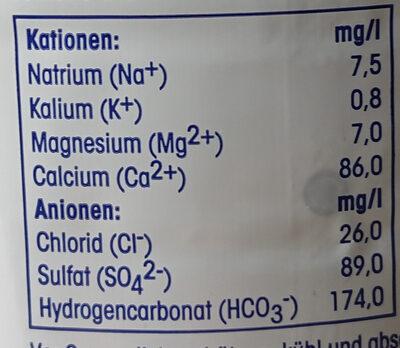 Natürliches Mineralwasser, still - Ingredients - de