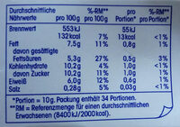 Kondensmilch - Nutrition facts - de