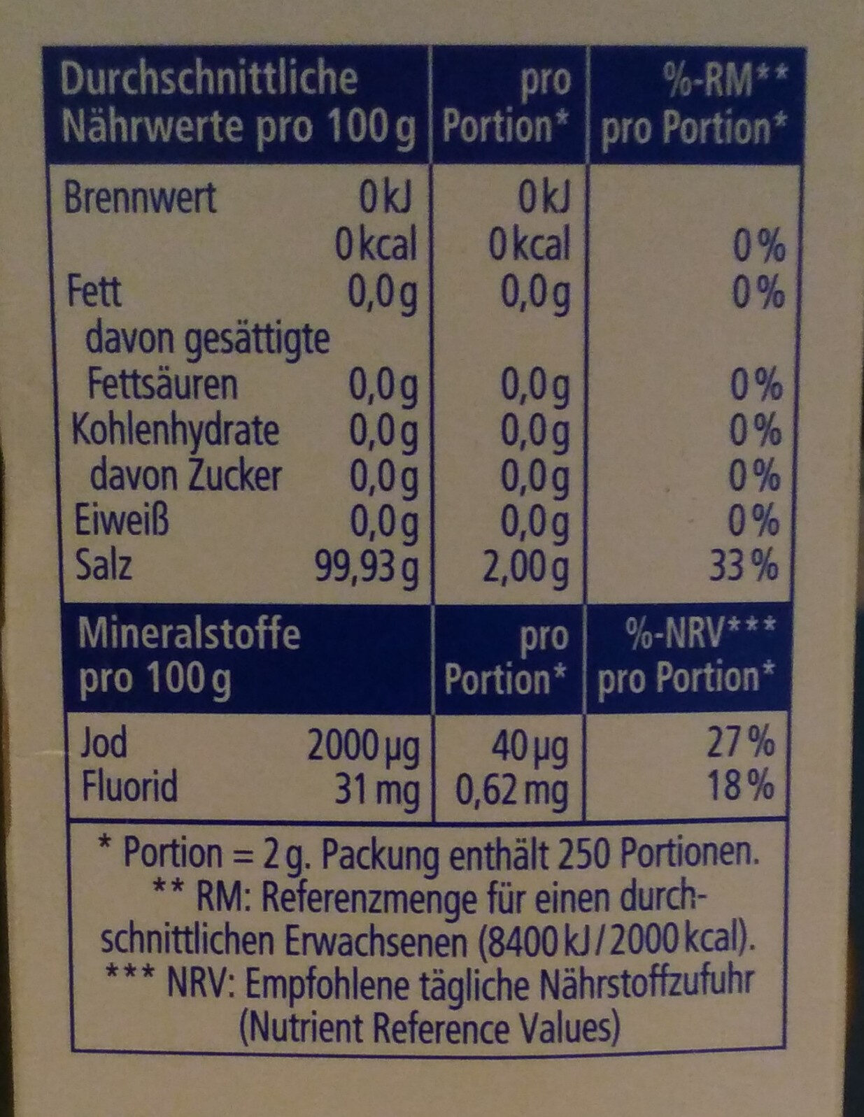 Jodsalz - Nutrition facts