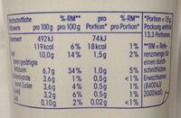 Saure Sahne 10% Fett - Nutrition facts