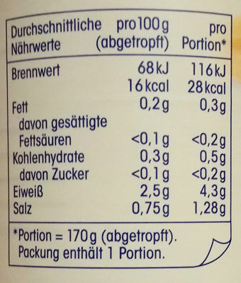 Champignons - Nutrition facts - de