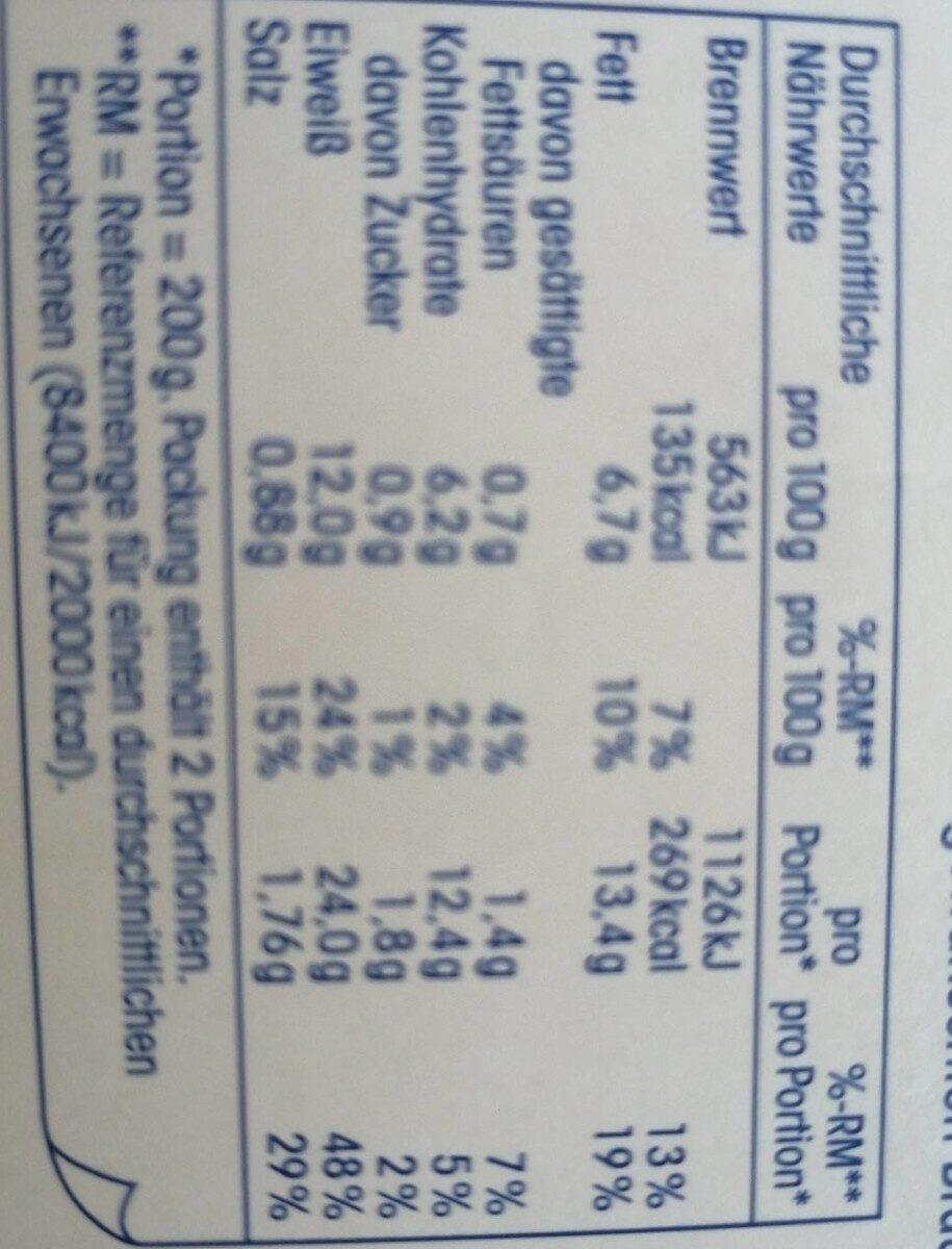 Bordelaise Schlemmer Filet - Voedingswaarden - de