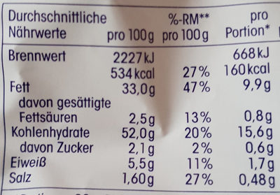 Kartoffelchips mit Paprika-Geschmack - Nährwertangaben