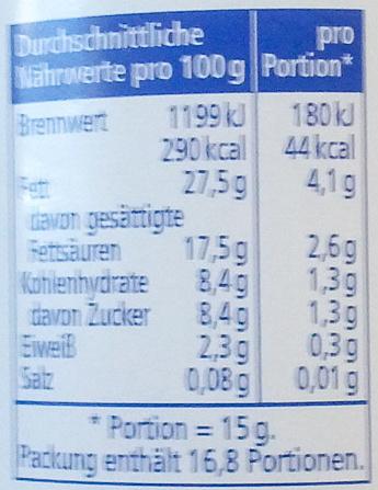 Sprühsahne - Nutrition facts - de