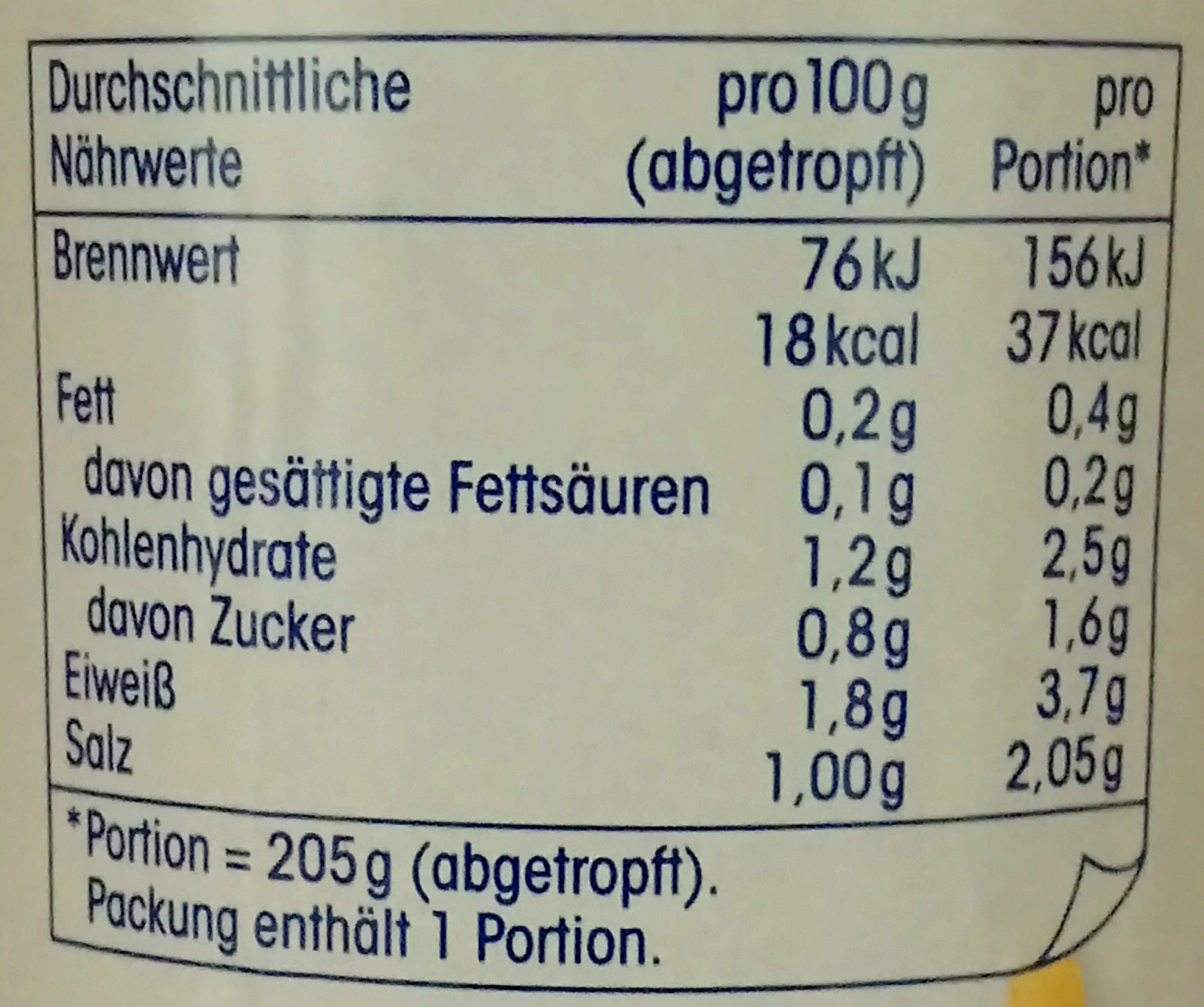 Stangenspargel - Informations nutritionnelles - de