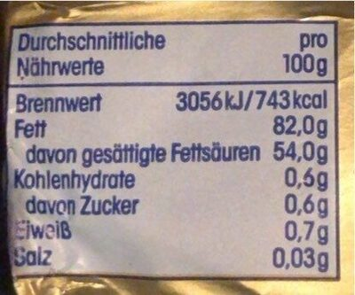 Butter - Nutrition facts