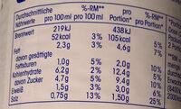 Tomaten-Creme-Suppe mit Sahne verfeinert - Informations nutritionnelles - de