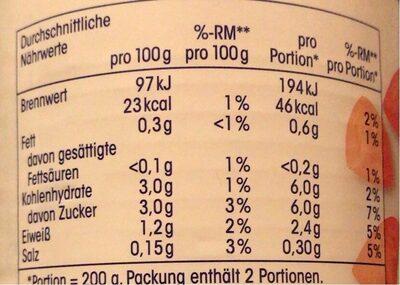 Fein gehackte Tomaten in Tomatensaft - Nutrition facts - de