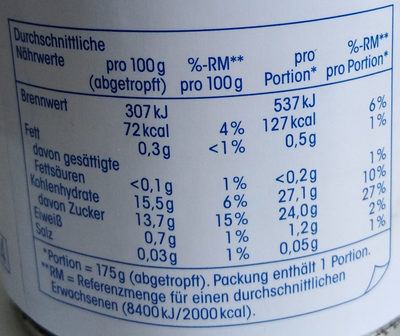 Mandarin-Orangen - Informations nutritionnelles