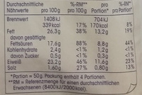 Geriebener Gratin- und Pizzakäse - Nutrition facts