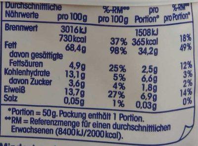 Pinienkerne - Informations nutritionnelles
