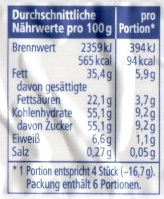 Weisse schokolade - Nährwertangaben
