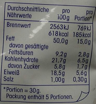 Cashewkerne geröstet und gesalzen - Nutrition facts - de