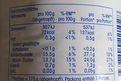 Mandarinen - Informations nutritionnelles - de