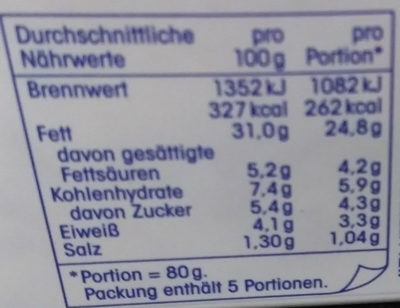 Delikatess Fleischsalat - Nährwertangaben