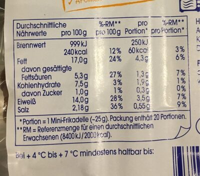 Mini Geflügel-Frikadellen - Nutrition facts - de