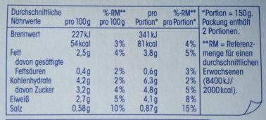 Italienische Gemüsemischung mild gewürzt - Nährwertangaben