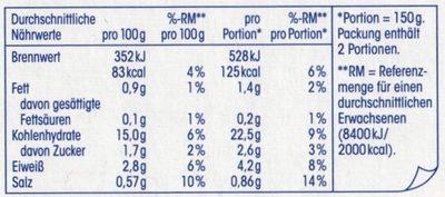 Feines Gemüse mit Reis mild gewürzt - Nutrition facts